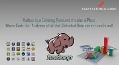 #‎OnlineBigdata‬ & ‪#‎Hadoop‬ Class From EasyLearning Guru ,Attend Live Demo  Enroll Now :http://goo.gl/fx0zsa