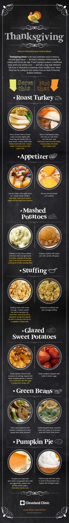 How to eat healthier on #Thanksgiving