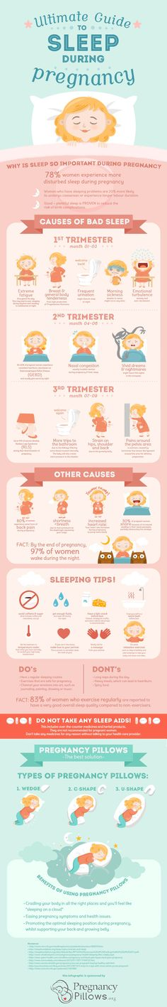 16 Sleeping Tips for Pregnant Women Infographic. Topic: pregnancy, sleep, nap, resting time, women, health.