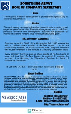 sample template of an excellent company secretary resume sample
