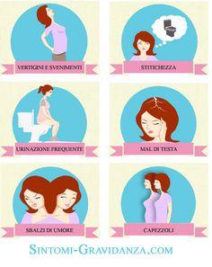 Sintomi iniziali di gravidanza: http://www.sintomi-gravidanza.com/altri-sintomi-iniziali-di-gravidanza/ Urinazione frequente, Sbalzi di umore, Stitichezza, Mal di testa e mal di schiena, Vertigini e svenimenti, Capezzoli che formicolano.