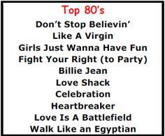 Top Karaoke Songs - 1980's Best Karaoke Songs - http://allpartystarz.com/pa-dj/lancaster-karaoke-dj/top-karaoke-songs/top-karaoke-songs-1980s-best-karaoke-songs.html