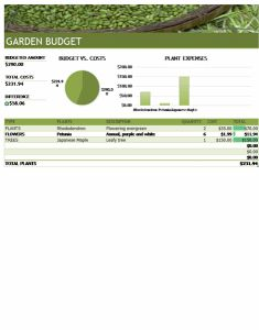 Formal Lawn and Garden Budget Template