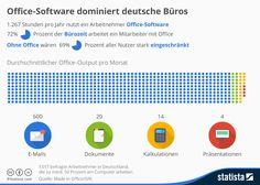 Infografik: Office-Software dominiert deutsche Büros   Statista