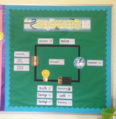 Electricity Display, classroom display, electricity,  science, class, children work, Early Years (EYFS), KS1 & KS2 Primary Resources
