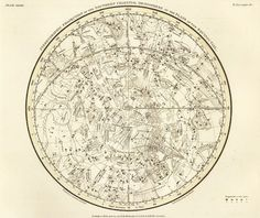 Southern Hemisphere, Galaxy, Antique map of the Moon, jamieson plate 15.