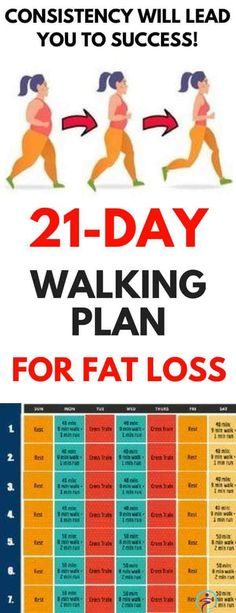 The only important thing is to be persistent in your exercising and keep your mind in a state of routine. So, in this article you will read about a 21-Day walking plan for fat loss.