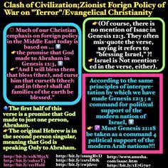 clash of civilizations & Zionist covert agenda of war on terror