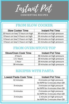Converting Recipes for Instant Pot Chart--A look at which recipes are suited for pressure cooking and how you can take those traditional recipes and convert them to Instant Pot success! #instantpot #pressurecooker