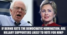If Bernie gets the Democratic nomination, are Hillary supporters likely to vote for him?