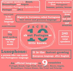 #Portuguese, 10 facts&figures. Designed during a traineeship at DG Interpretation - SCIC at the European Commission and used on their Facebook page.
