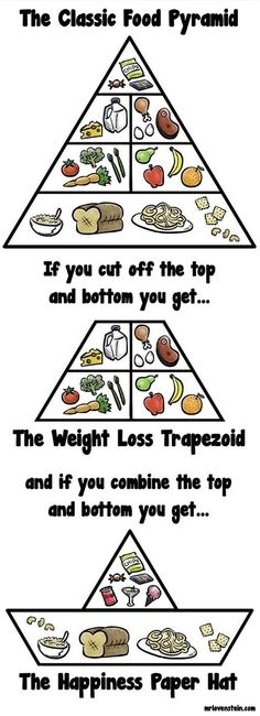 I love a good hat lol! And it's even based on the food pyramid, so it's healthy, right? ;)