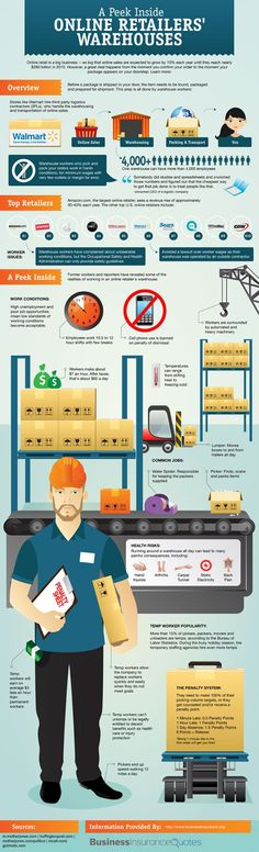 Useful for supply chain/logistics professionals: A Look Inside Online Retailers' Warehouses | Infographic #supplychain #logistics