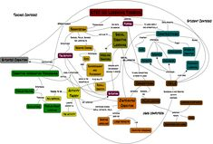 Educational Theorists And Their Theories | Learning Theory | Andante