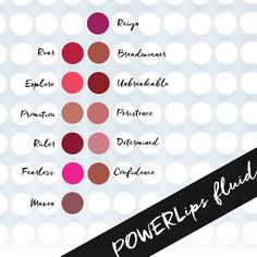 Powerlips Fluid