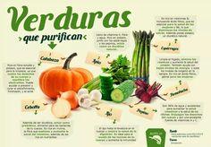 Verduras que purifican.