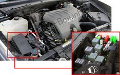 Underhood fuse box diagram Ford Expedition (2009, 2010
