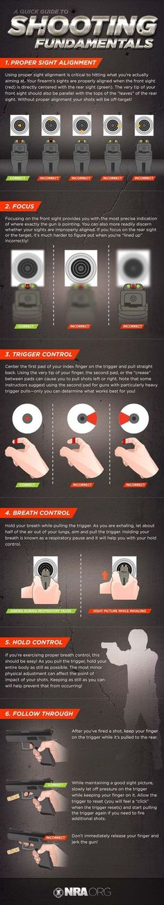 Shooting Fundamentals   Follow These Tips and Shoot Like a Pro   Skills And Techniques by Survival Life at http://survivallife.com/shooting-fundamentals/