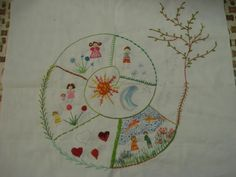 Sandra Bugs: Matizes Dumont: sonhos bordados Silk Ribbon Embroidery, Embroidery Art, Embroidery Stitches Tutorial, Quilting Designs, Needlework, Arts And Crafts, Quilts, Pattern, Handmade