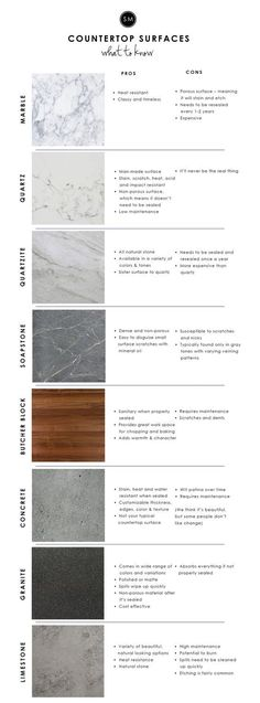 Kitchen Countertop Surfaces 101 — STUDIO MCGEE Pros and cons