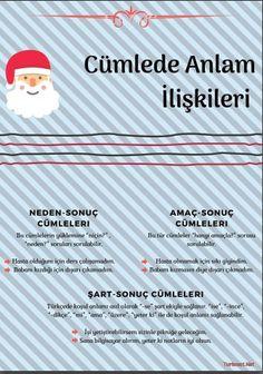 Learn Turkish, Fitness Inspiration, University, Language, Study, Map, Education, Learning, School