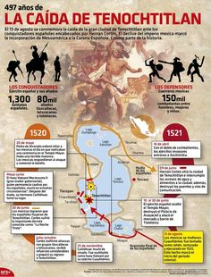 Un día como hoy pero de 1521 cayó la gran Tenochtitlan - Spanish Classroom, Teaching Spanish, Classroom Layout, History Timeline, History Facts, Aztec Culture, Aztec Warrior, Inka, Mexico Art