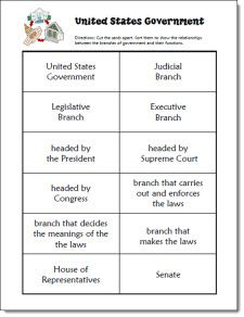 Free activity for reviewing the U S branches of government ...
