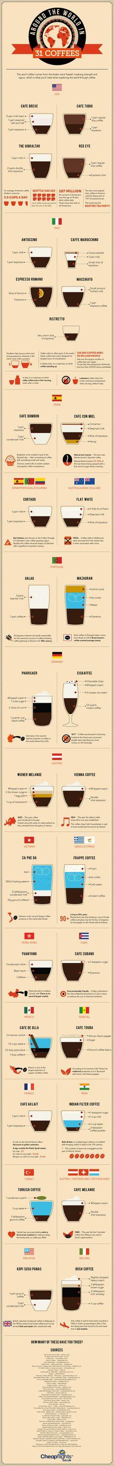 31 modi originali di preparare il caffè nel mondo