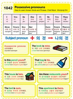 Easy to Learn Korean Language 1041 ~ 1050