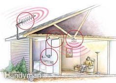 Improve cell phone service with a simple signal booster system you can install yourself