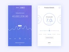 Noah designed by Terry_C. Connect with them on Dribbble; Daily Ui, Screen Design, Mobile Design, Mobile Ui, Ui Design, Gradient Color, Daily Inspiration, Mood Boards, Chart