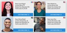 World Ranking make money online (January 2015)