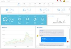 Se7en is a responsive and retina-ready Bootstrap admin template