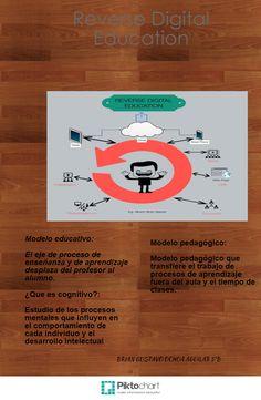 modelo educativo #RDEMX