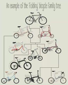 Folding bikes´ visual history * Historia visual de la bicicleta plegable * Velo Design, Bicycle Design, Cycling Art, Cycling Bikes, Moulton Bike, Bike Friday, Bike Motor, Dynamo, Folding Bicycle