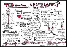 """Business and management infographic & data visualisation Visual Notes on TED Talk """"Why do Good leaders make you feel safe"""" by Simon Sinek… Infographic Description Visual Notes on TED Talk """"Why do Good leaders make you feel safe"""" by Simon Sinek. Leadership Excellence, Leadership Lessons, Leadership Coaching, Leadership Development, Leadership Quotes, Authentic Leadership, Leadership Abilities, Professional Quotes, Simon Sinek"""