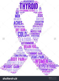 Ribbon Shaped Thyroid Cancer Word Cloud On A White Background ...