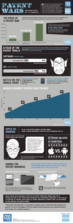 Patent Wars: impeding the innovation that patents were intended to promote -