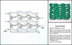 Easy crochet fan stitch diagram, pattern and sample