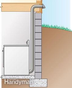 How to Install a Dryer Vent  Whether you're installing a new vent or upgrading an existing one, the first step is to determine where the duct will run. This can be a bit of a challenge. Keep in mind these rules of thumb. The shorter the distance and fewer the turns the better.  Use no more than 25 ft. of 4-in. duct, and subtract 5 ft. for every 90-degree turn and 2.5 feet for every 45-degree turn. For example, a dryer with a 90-degree elbow at the exhaust port and another at the top of the…