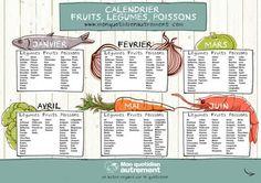 Mémo fruits légumes poissons par mois