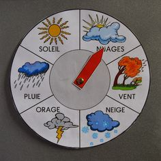What's the weather like today? Chart of possible forecasts for child to determine and learn.