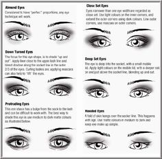 8 Eye Makeup Tips For Close Set Eyes ~~ We have some special tips just for you to enhance your eyes! Yes, this is our 'eye makeup close set eyes' special!