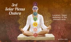 How to Open Blocked Chakras: A Step by Step Guide (Infographics) - Actifox.com