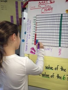 Mrs. Pals' 3rd Grade class graphed their teachers' baby's kicks daily. It kept Mrs. Pals on top of her kick counting - the students couldn't wait to hear her report the number of kicks she had the night before - and the 3rd graders sharpened their graphing skills.