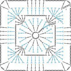 Granny square Círculo en un cuadrado