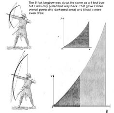 medieval longbow - Google Search