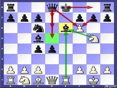 Dirty chess tricks 6 (Max Lange Attack)