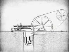 Animated explanation of how a steam engine works