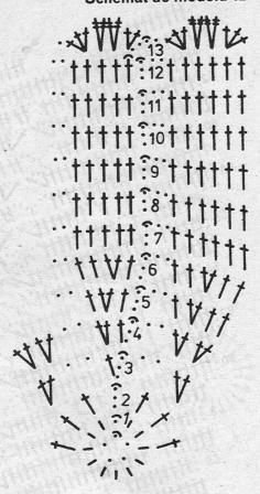 Resultado de imagen de szydełkowe dzwoneczki schematy